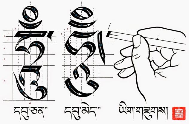 Открыта регистрация на онлайн-курс «Читаем по-тибетски»